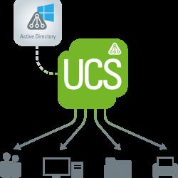 Active Directory Funktionen von UCS