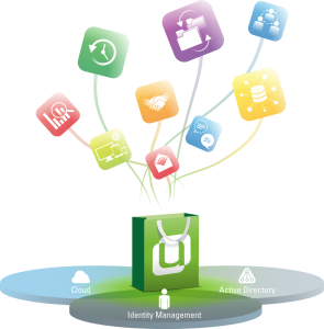 Univention App Center