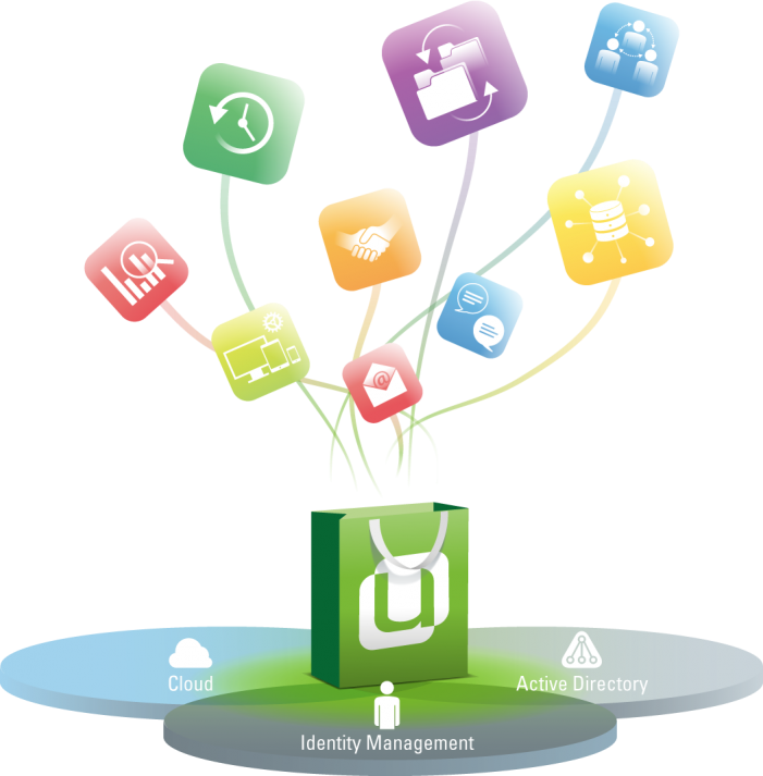 Visual: Univention App Center