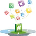 Univention App-Center