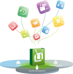 Univention App-Center