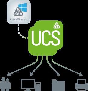 Active Directory Services mit UCS