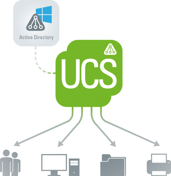 Active_Directory_mit_UCS
