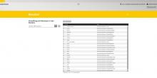 Univention Management Console Benutzerverwaltung