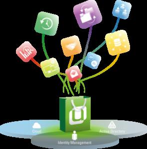 Univention App Center