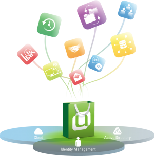 Univention App Center Logo
