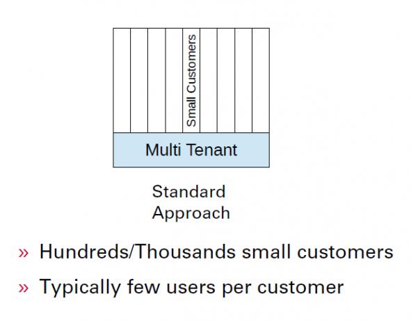 multi_tenant