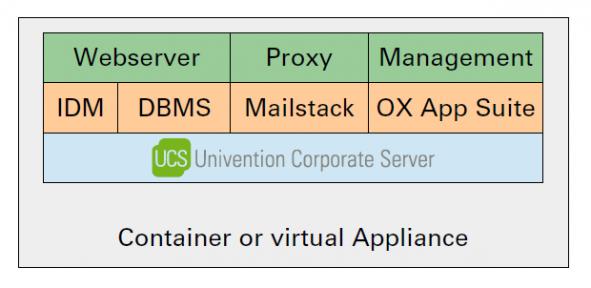 virtual_Appliance