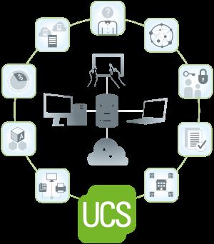 Univention - Visuals Produktfeatures - UCS