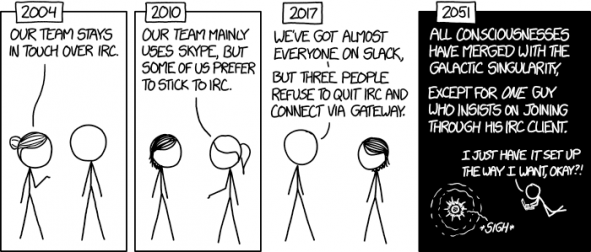 Cartoon about Chat systems