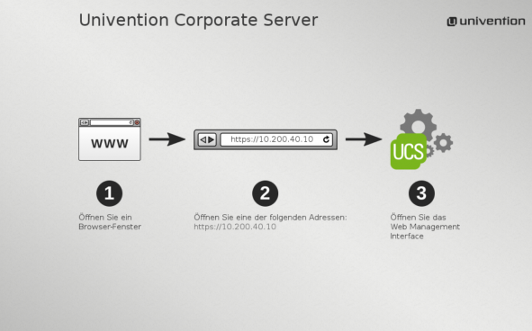 Screenshot UCS Installation