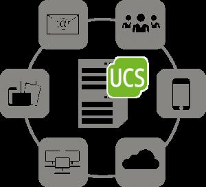 Grafik: UCS für Small Business