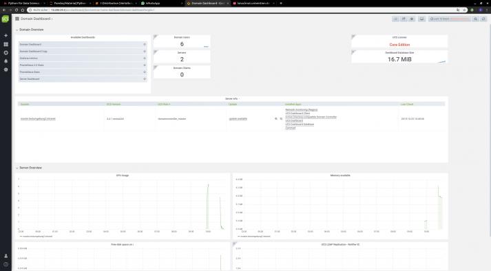Screenshot UCS Dashboard
